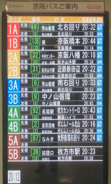 京阪樟葉駅・バスダイヤ表示
