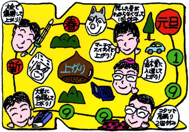 1999aNenga.jpg